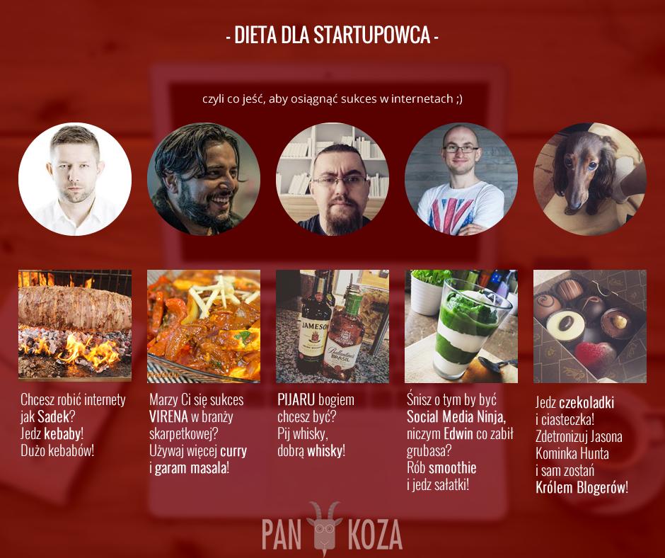 Pan Artur - Dieta dla startupowca :)